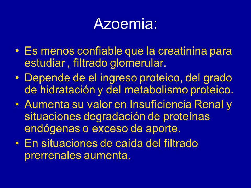 Azoemia: Es menos confiable que la creatinina para estudiar , filtrado glomerular.