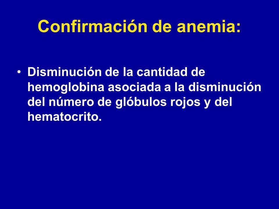 Confirmación de anemia: