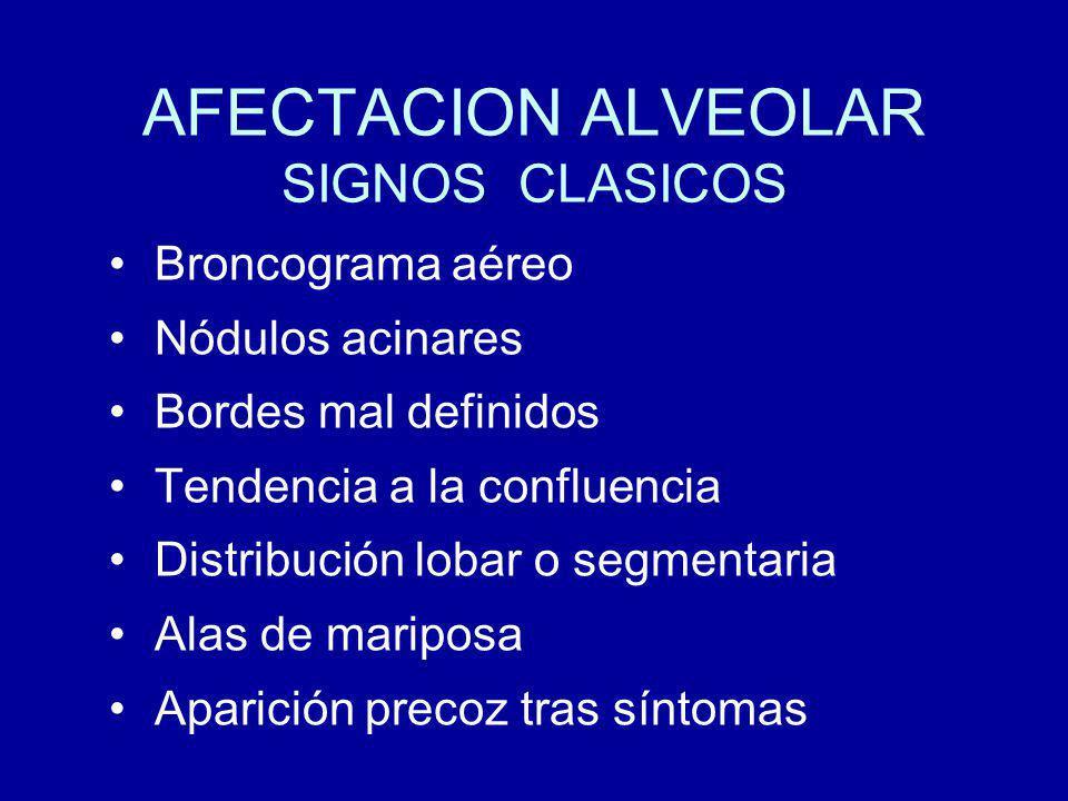 AFECTACION ALVEOLAR SIGNOS CLASICOS