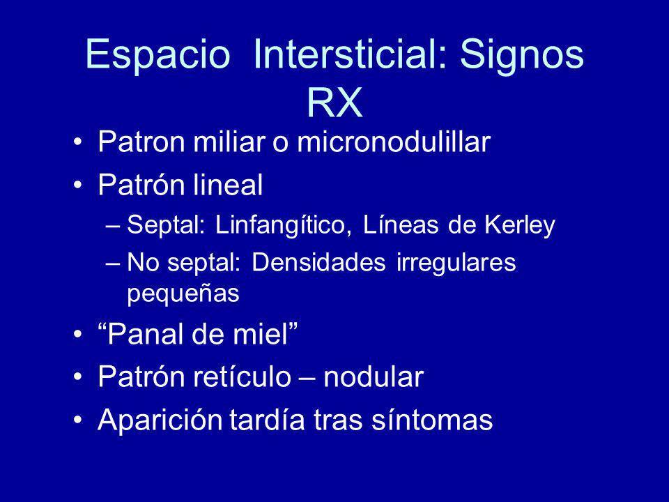 Espacio Intersticial: Signos RX