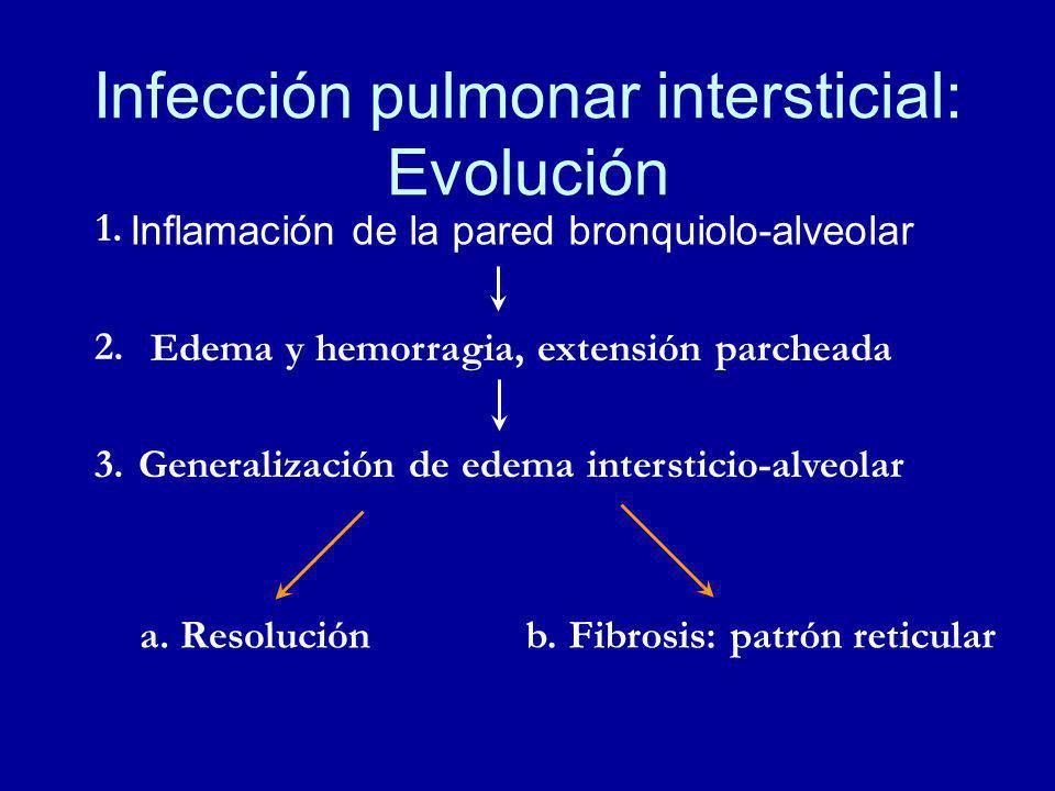 Infección pulmonar intersticial: Evolución