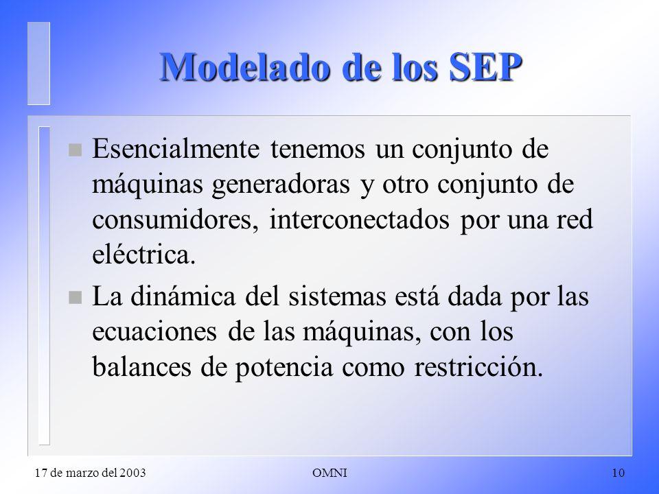 Modelado de los SEP Esencialmente tenemos un conjunto de máquinas generadoras y otro conjunto de consumidores, interconectados por una red eléctrica.