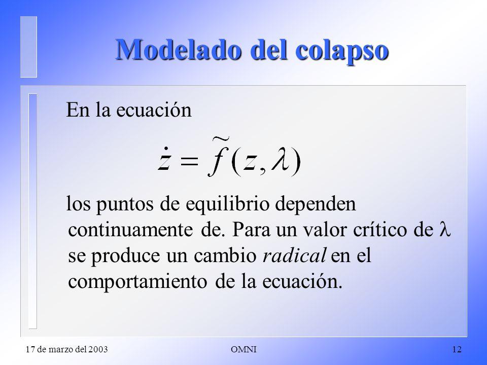 Modelado del colapso En la ecuación