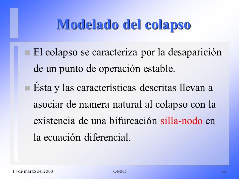 Modelado del colapso El colapso se caracteriza por la desaparición de un punto de operación estable.