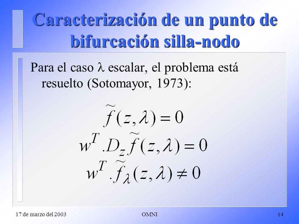 Caracterización de un punto de bifurcación silla-nodo