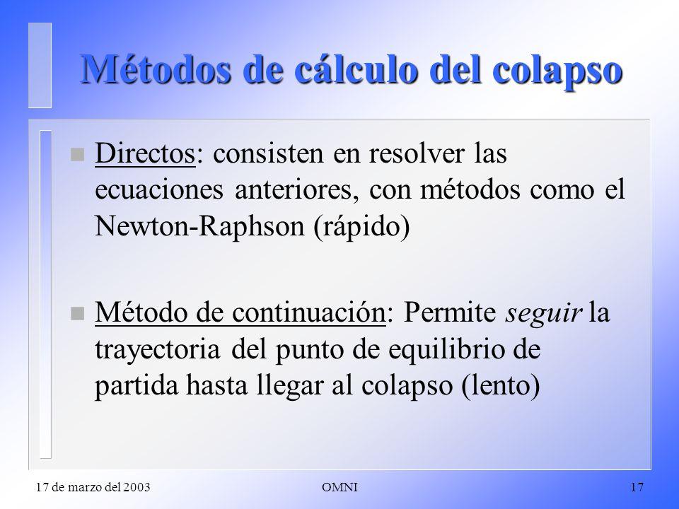 Métodos de cálculo del colapso