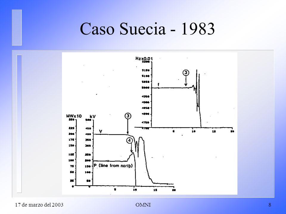 Caso Suecia - 1983 17 de marzo del 2003 OMNI