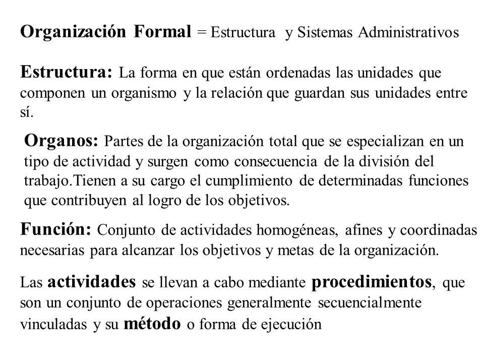 Organización Formal = Estructura y Sistemas Administrativos