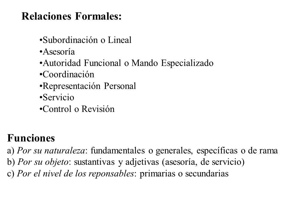 Relaciones Formales: Funciones Subordinación o Lineal Asesoría