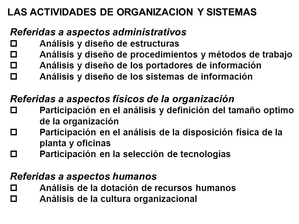 LAS ACTIVIDADES DE ORGANIZACION Y SISTEMAS