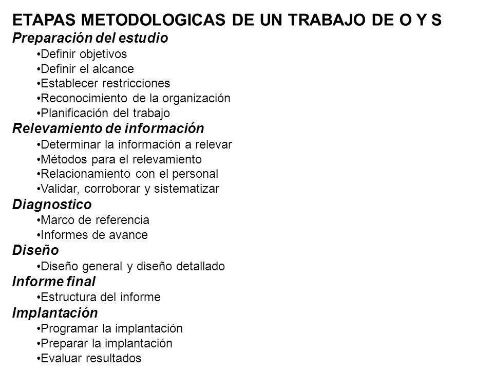 ETAPAS METODOLOGICAS DE UN TRABAJO DE O Y S