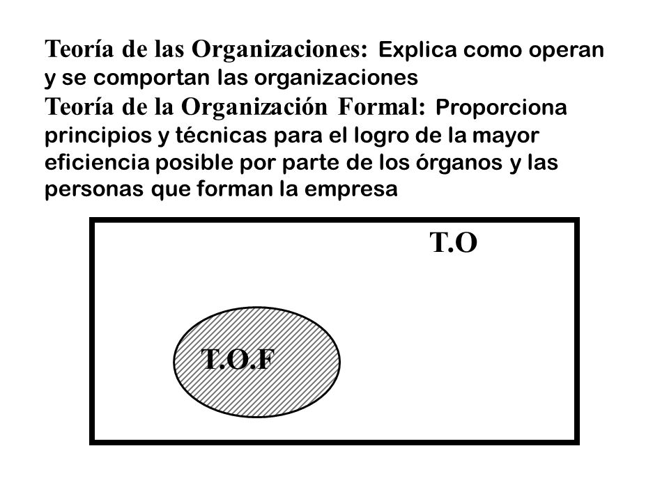 T.O T.O.F Teoría de las Organizaciones: Explica como operan