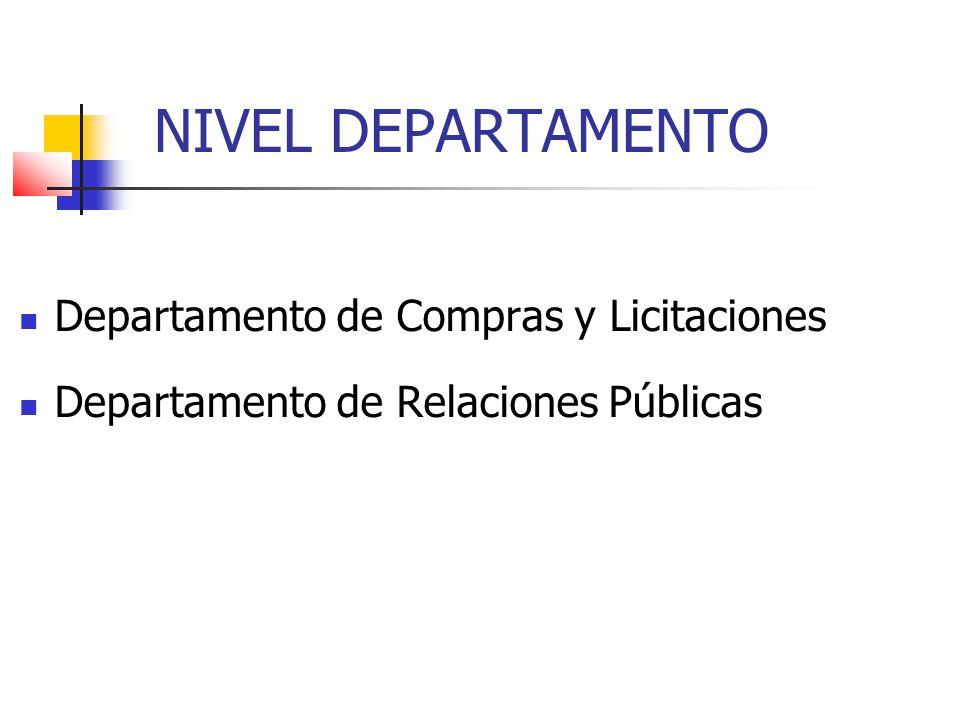 NIVEL DEPARTAMENTO Departamento de Compras y Licitaciones