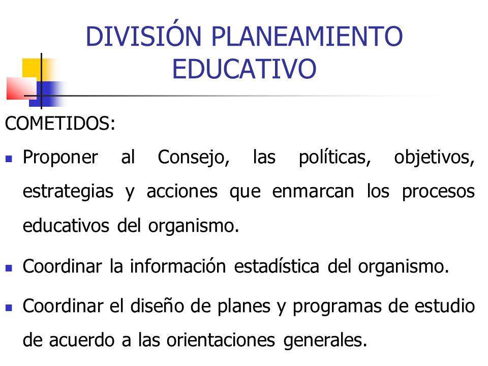 DIVISIÓN PLANEAMIENTO EDUCATIVO