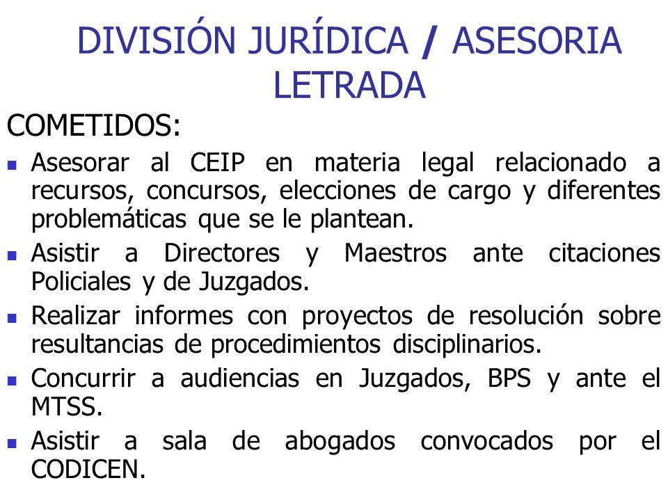 DIVISIÓN JURÍDICA / ASESORIA LETRADA