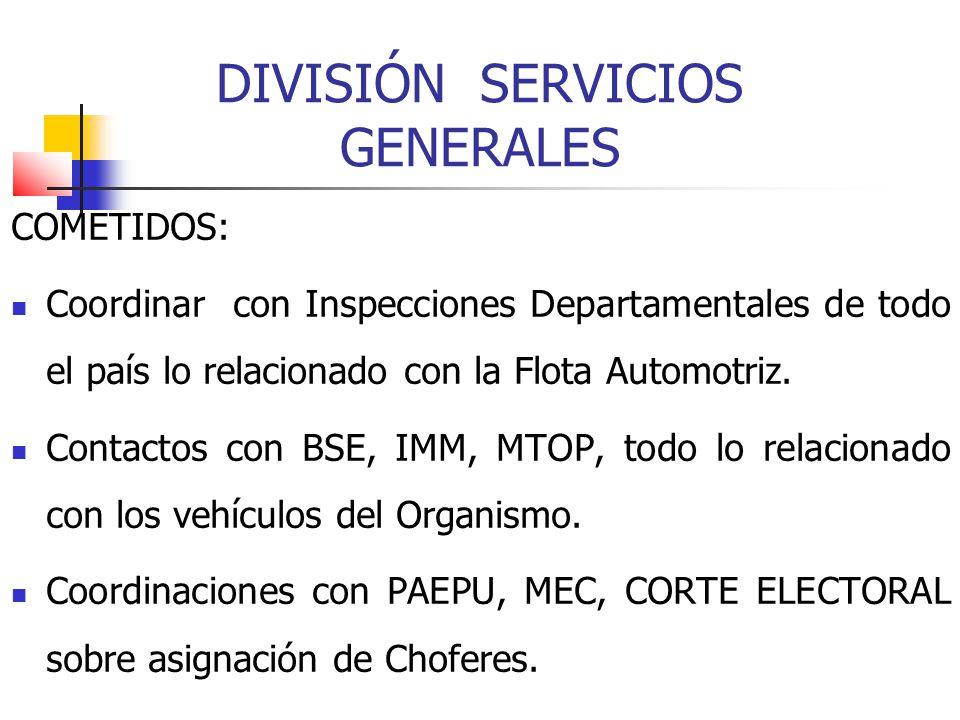 DIVISIÓN SERVICIOS GENERALES