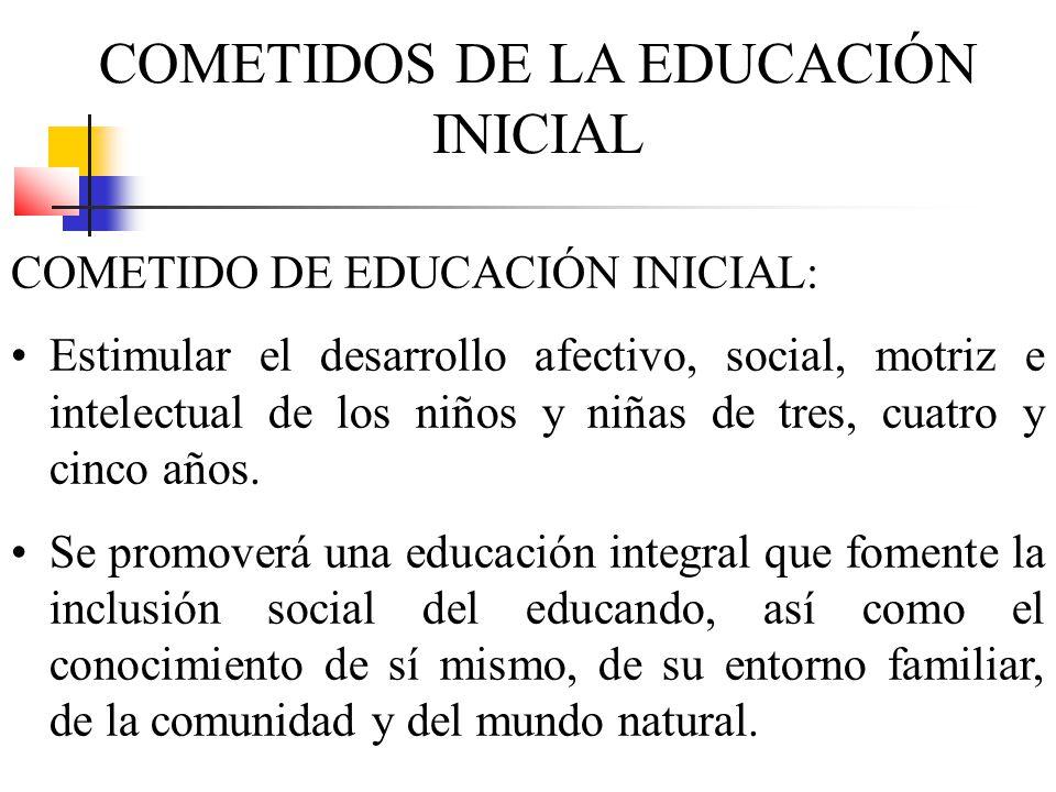 COMETIDOS DE LA EDUCACIÓN INICIAL