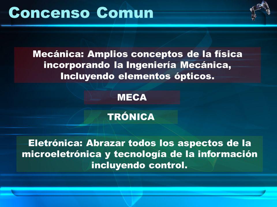 Concenso Comun Mecánica: Amplios conceptos de la física incorporando la Ingeniería Mecánica, Incluyendo elementos ópticos.