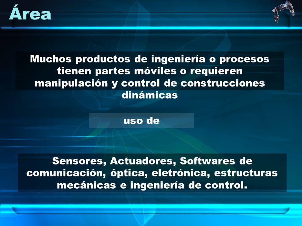 Área Muchos productos de ingeniería o procesos tienen partes móviles o requieren manipulación y control de construcciones dinámicas.