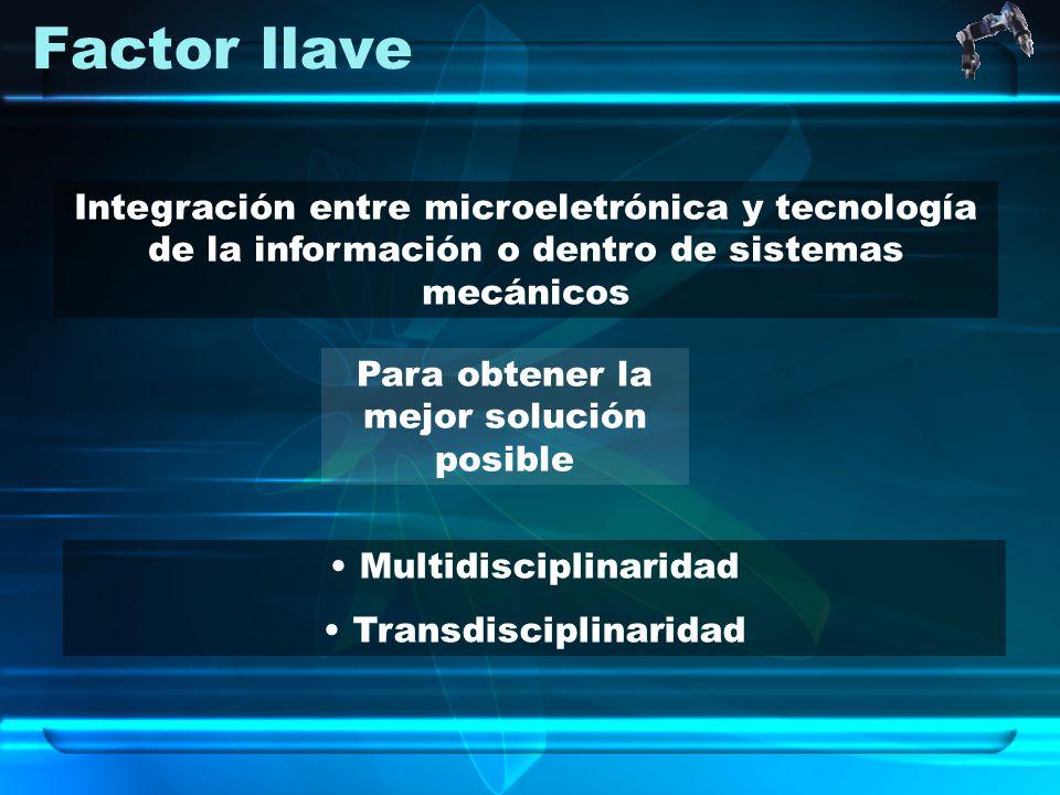 Factor llave Integración entre microeletrónica y tecnología de la información o dentro de sistemas mecánicos.