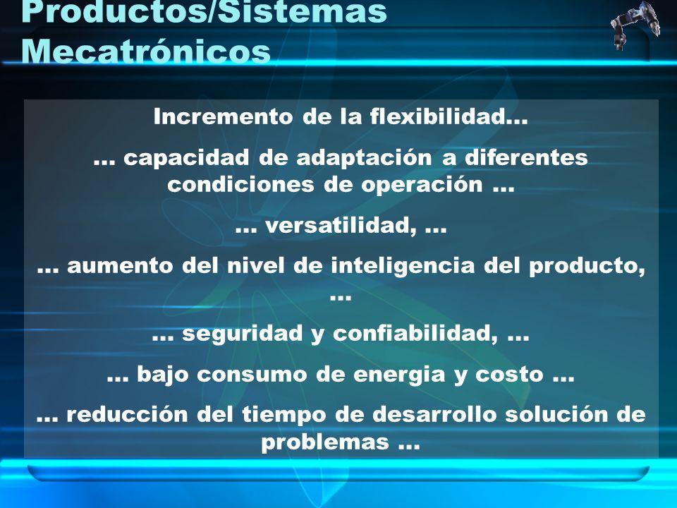 Productos/Sistemas Mecatrónicos