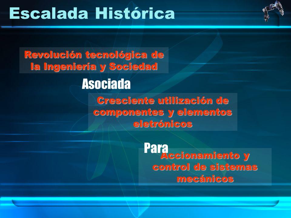 Escalada Histórica Asociada Para