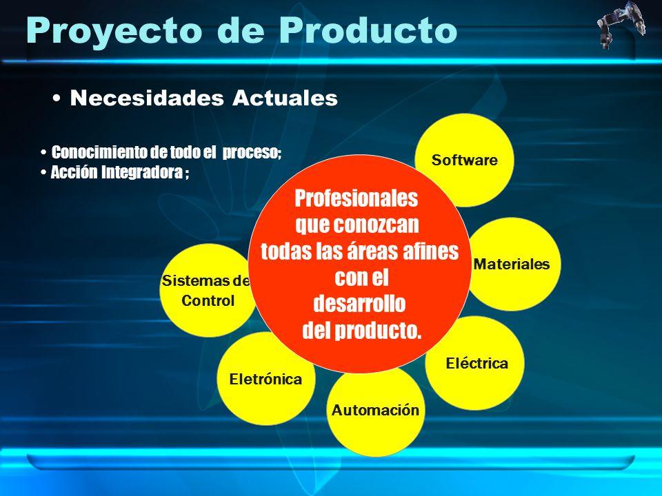 Proyecto de Producto Necesidades Actuales Profesionales que conozcan