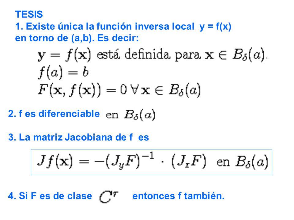 TESIS 1. Existe única la función inversa local y = f(x) en torno de (a,b). Es decir: 2. f es diferenciable.