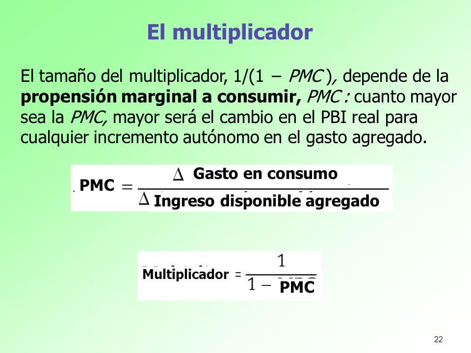 El multiplicador