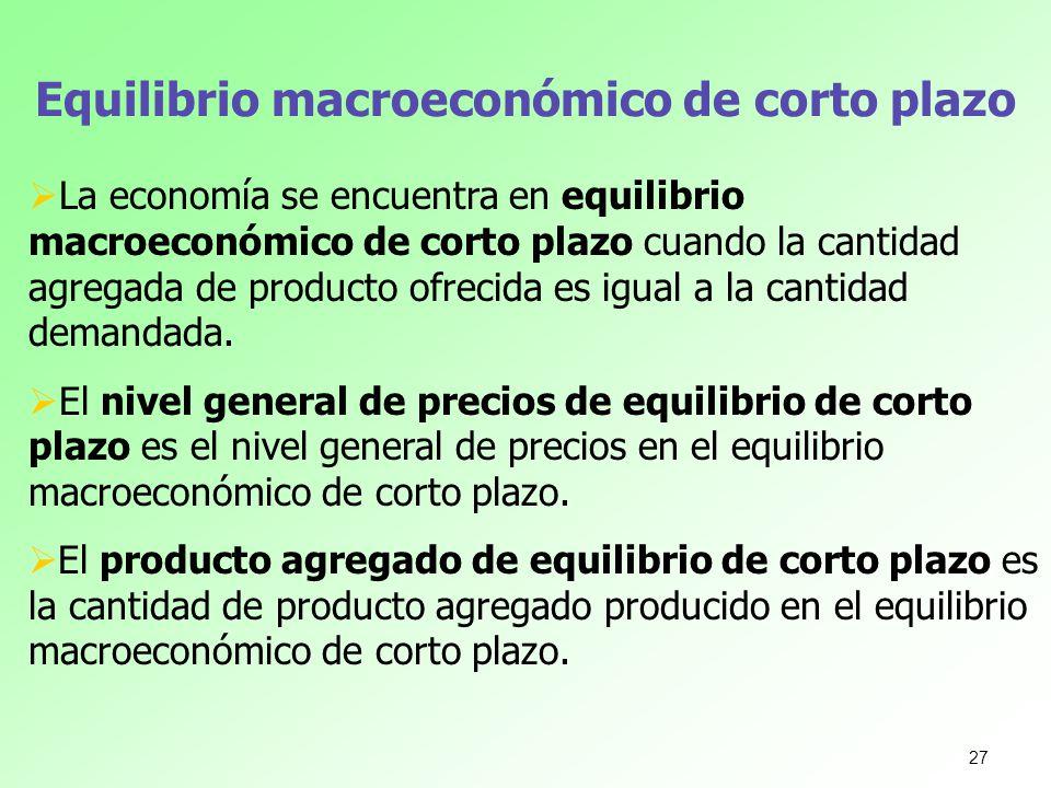 Equilibrio macroeconómico de corto plazo