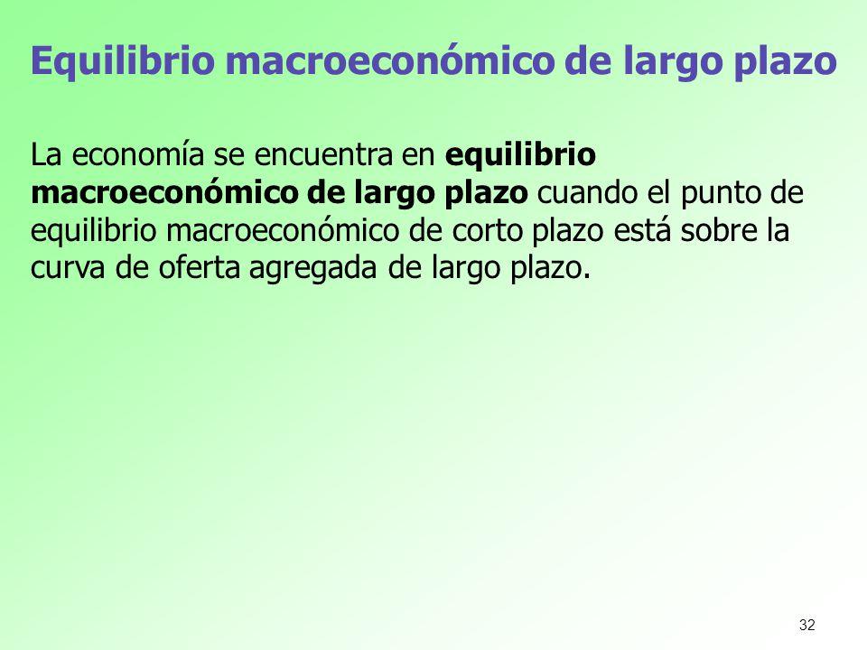 Equilibrio macroeconómico de largo plazo