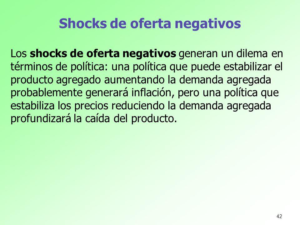 Shocks de oferta negativos