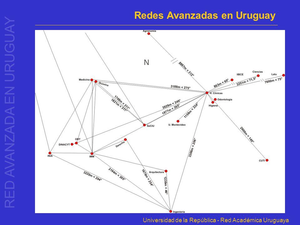 Redes Avanzadas en Uruguay