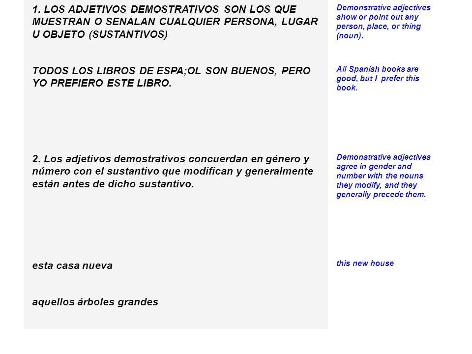TODOS LOS LIBROS DE ESPA;OL SON BUENOS, PERO YO PREFIERO ESTE LIBRO.