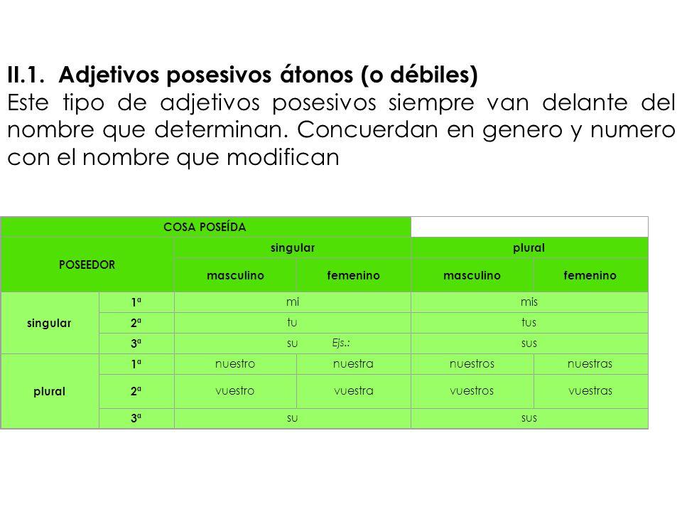 II.1. Adjetivos posesivos átonos (o débiles)