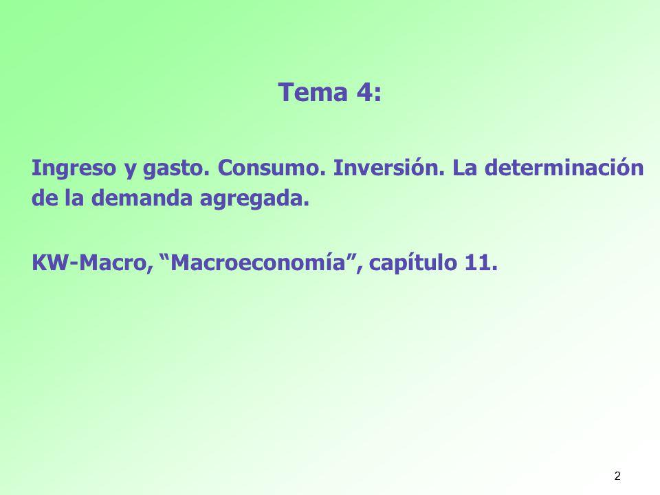 Tema 4: Ingreso y gasto. Consumo. Inversión. La determinación de la demanda agregada. KW-Macro, Macroeconomía , capítulo 11.