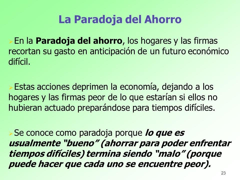 La Paradoja del Ahorro En la Paradoja del ahorro, los hogares y las firmas recortan su gasto en anticipación de un futuro económico difícil.