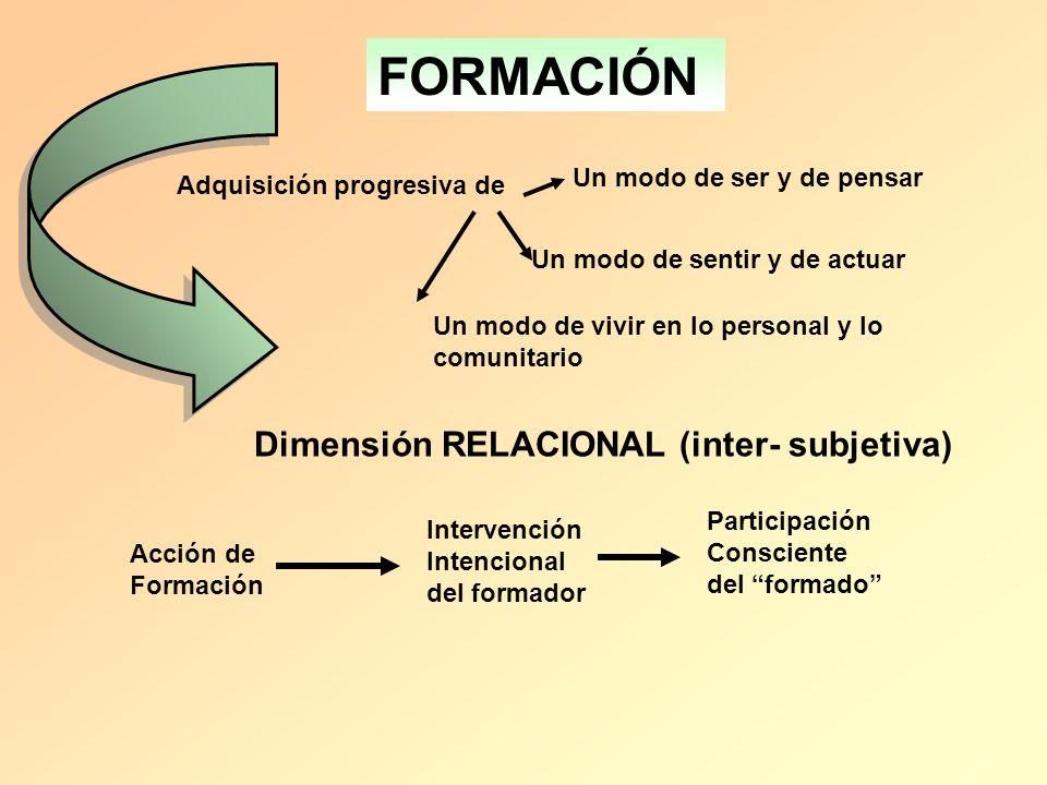 FORMACIÓN Dimensión RELACIONAL (inter- subjetiva)