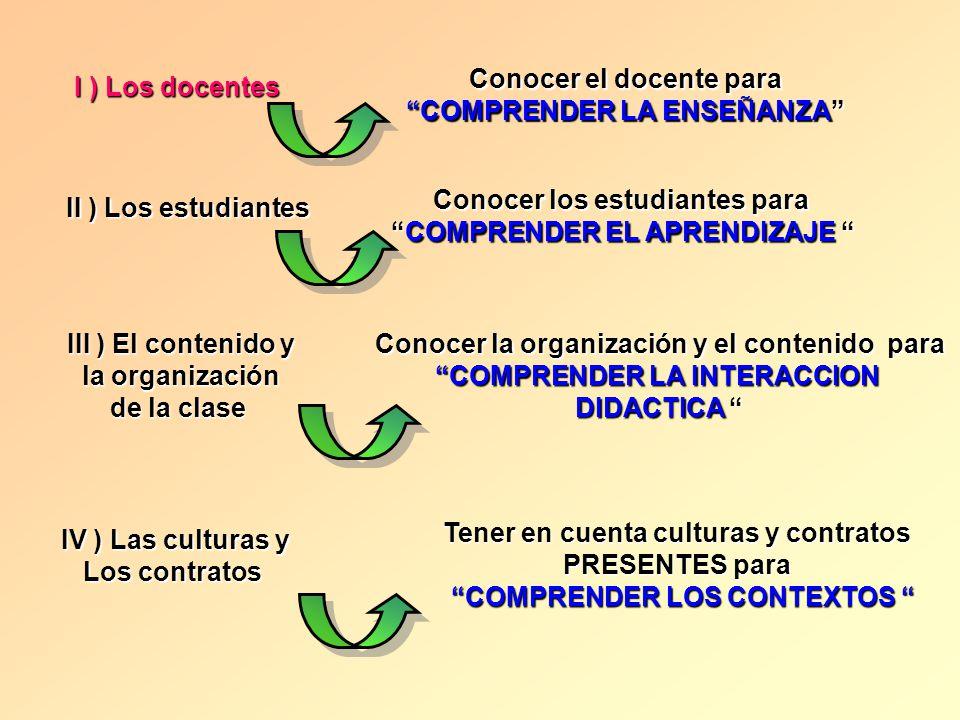 Conocer el docente para COMPRENDER LA ENSEÑANZA I ) Los docentes