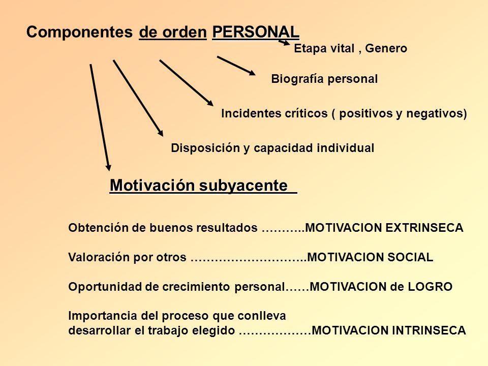 Componentes de orden PERSONAL