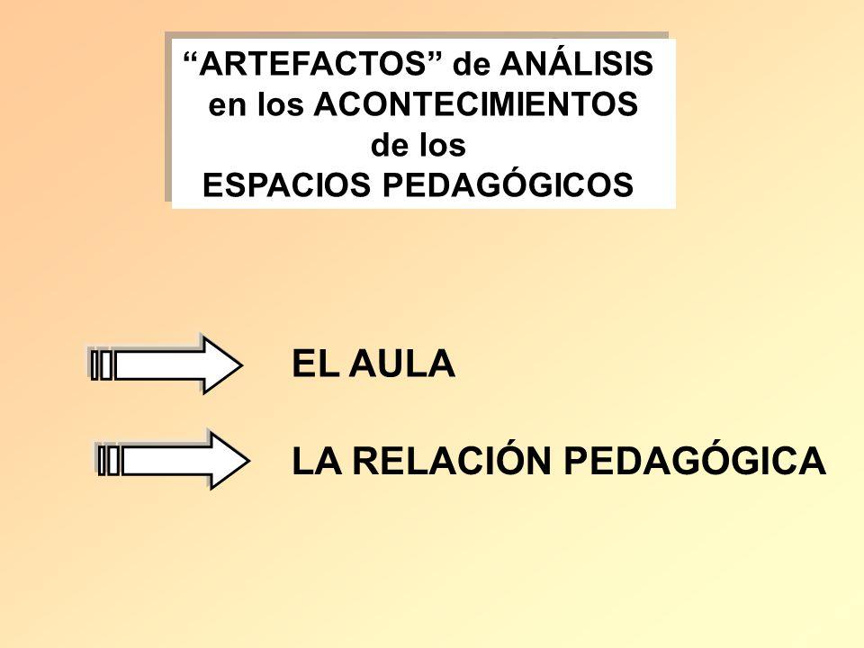ARTEFACTOS de ANÁLISIS en los ACONTECIMIENTOS