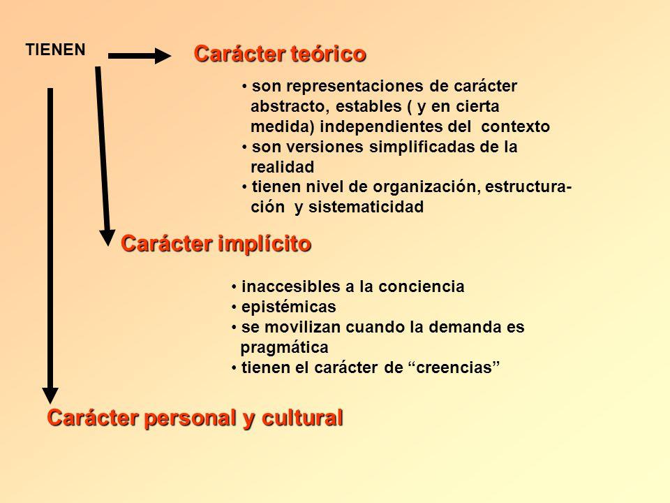 Carácter personal y cultural