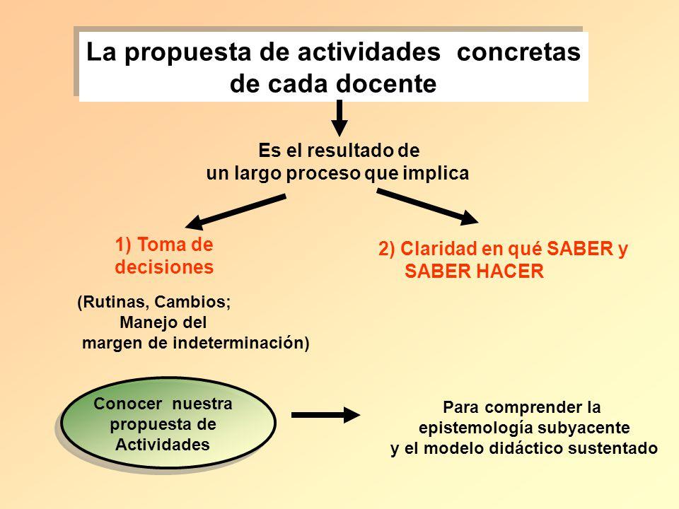 La propuesta de actividades concretas de cada docente