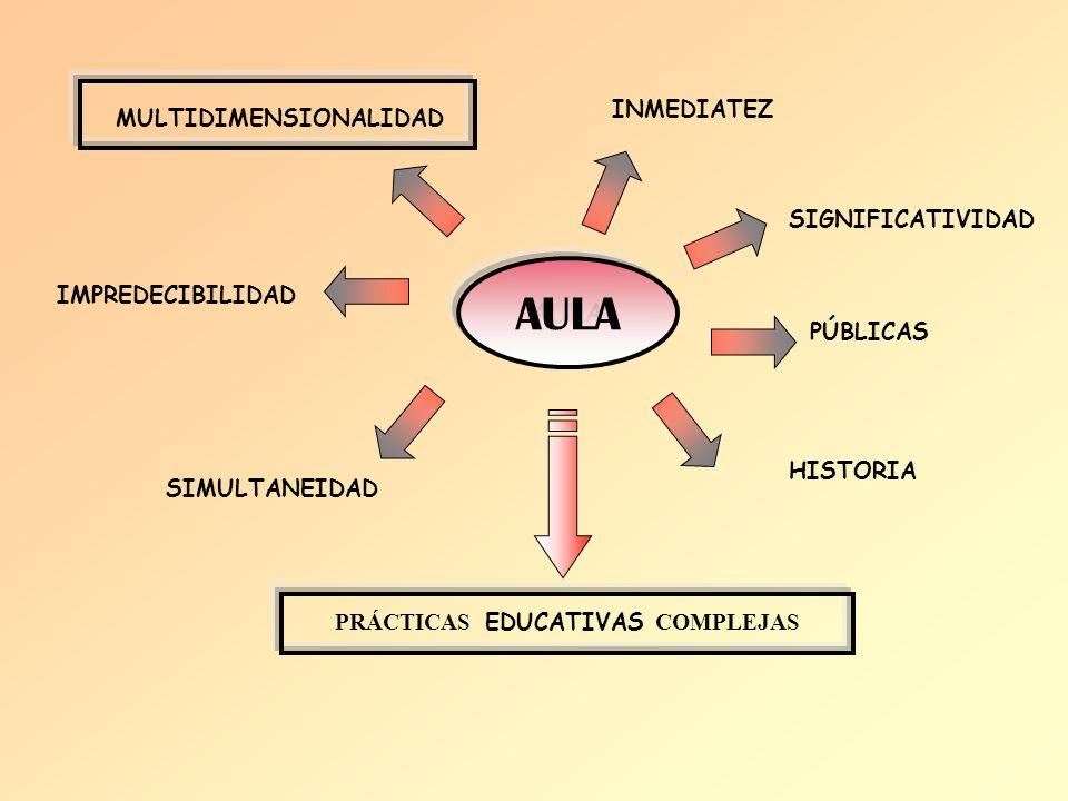 PRÁCTICAS EDUCATIVAS COMPLEJAS