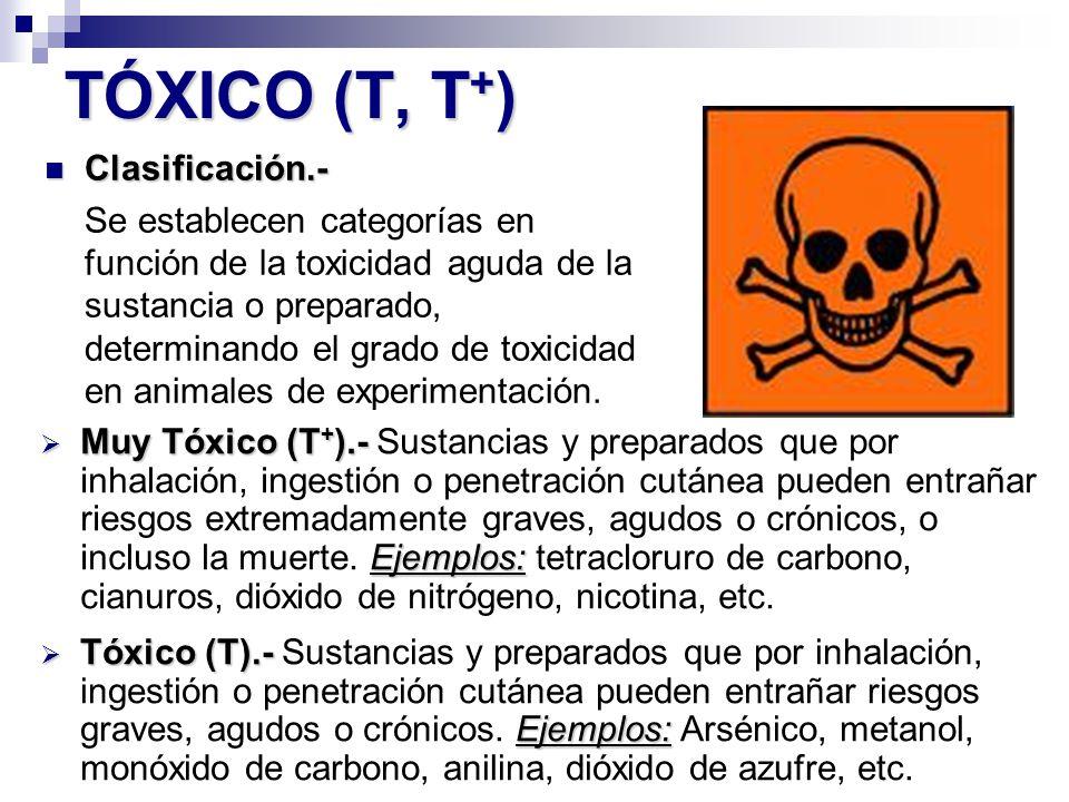 TÓXICO (T, T+) Clasificación.-