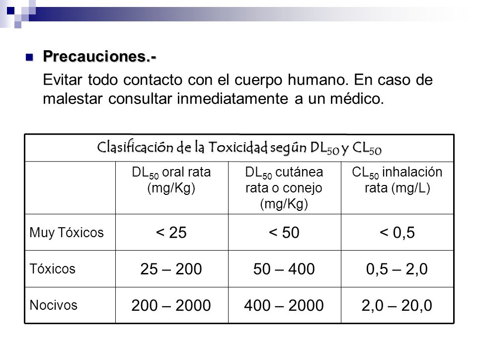 Clasificación de la Toxicidad según DL50 y CL50