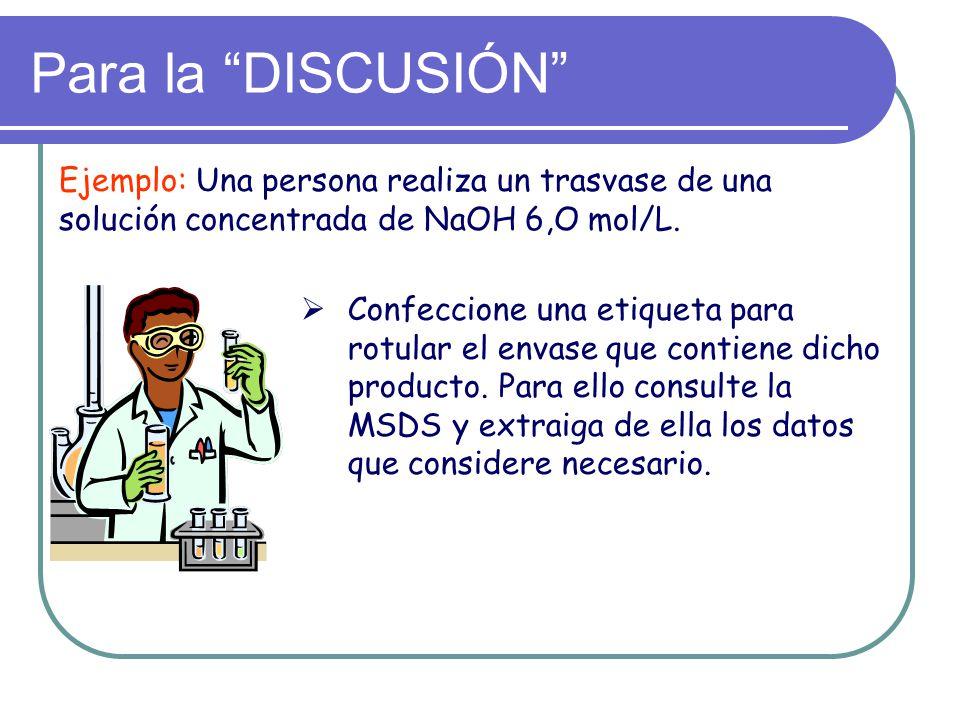 Para la DISCUSIÓN Ejemplo: Una persona realiza un trasvase de una solución concentrada de NaOH 6,O mol/L.