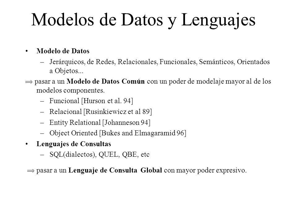 Modelos de Datos y Lenguajes