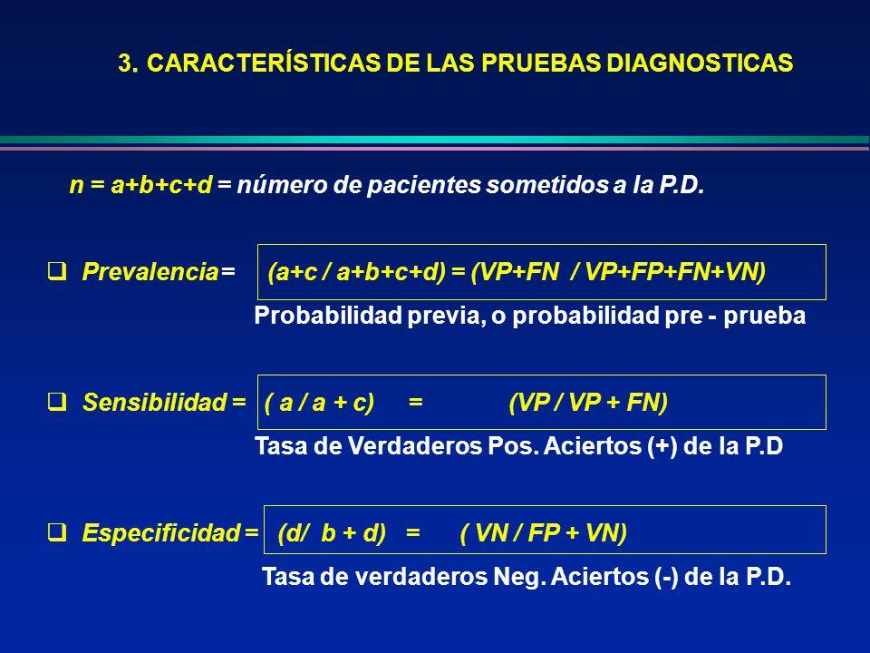 n = a+b+c+d = número de pacientes sometidos a la P.D.