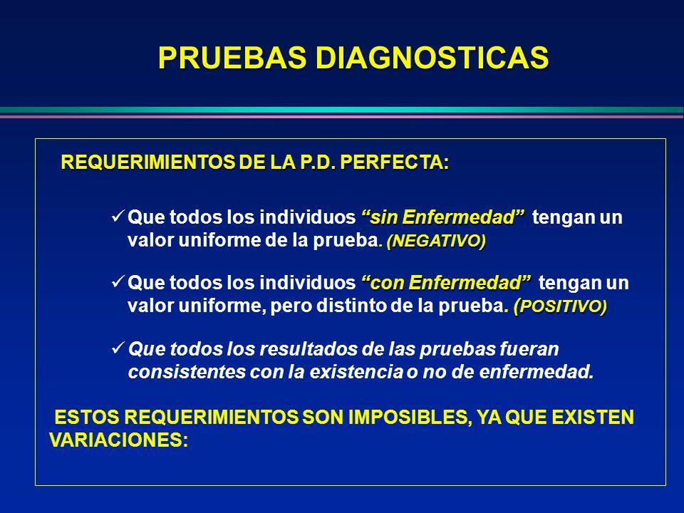 PRUEBAS DIAGNOSTICAS REQUERIMIENTOS DE LA P.D. PERFECTA:
